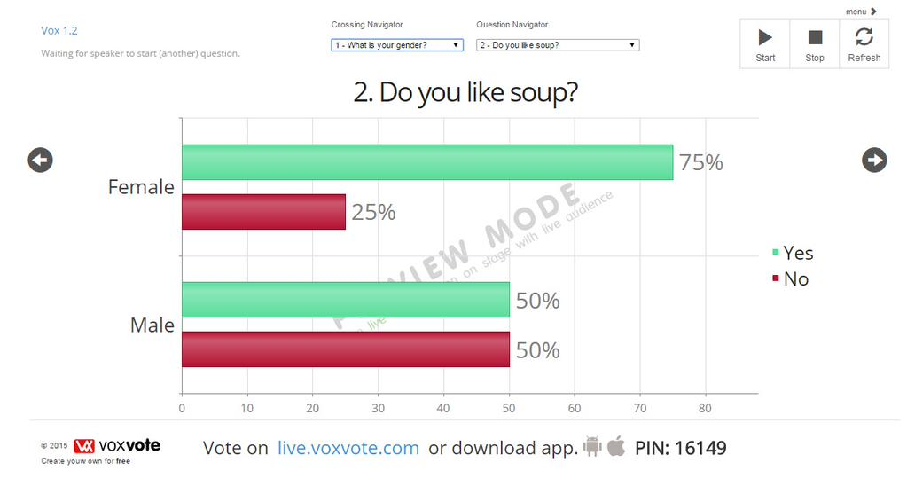 VoxVote - combining two questions live - Gender x Soup