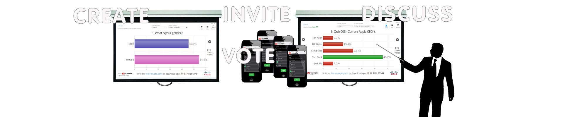 VoxVote banner: do it yourself voting