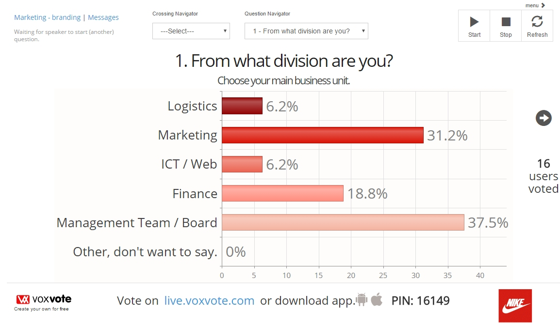 VoxVote live results with custom logo